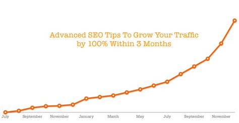 Advanced Seo Tips Grow Your Traffic Within Months