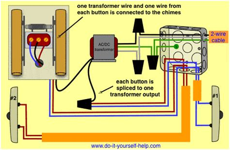 doorbell wiring plan wiring diagram fascinating