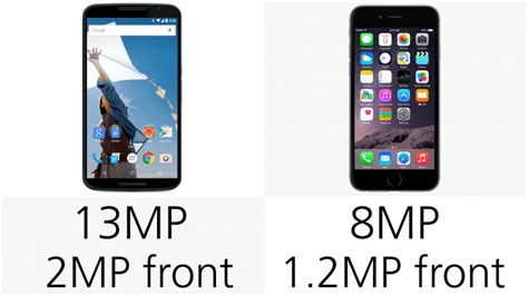 how many megapixels is the iphone 6 nexus 6 vs iphone 6 plus images