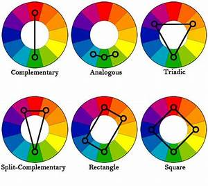 Color Blocking! | Color Thesaurus, Color Wheels and ...