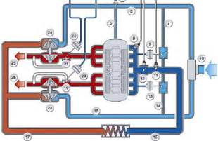 e46 oil leak - The E46 common oil/coolant/fluid leaks w