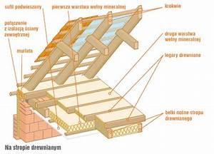 Ocieplenie stropu drewnianego poddasza nieużytkowego