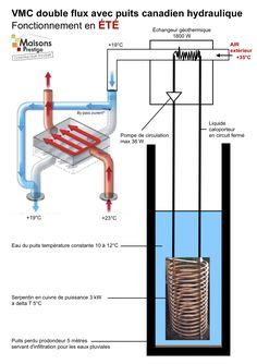 Duct Diagrams Figure Hvac Furnace System
