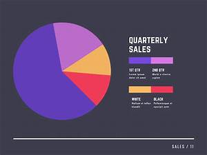 Make Your Own Custom Pie Chart Quickly And Easily With Canva U0026 39 S Impressively Easy To Use Free