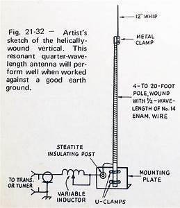 I Antenna Tuner Wiring Diagram Antenna Types Wiring Diagram