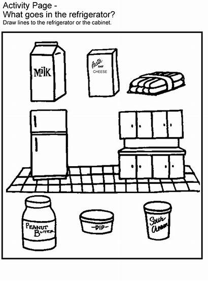 Safety Kitchen Coloring Breakfast Pages Clipart Children