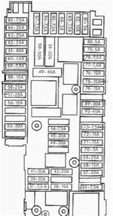 mercedes  class  fuse box diagram auto genius