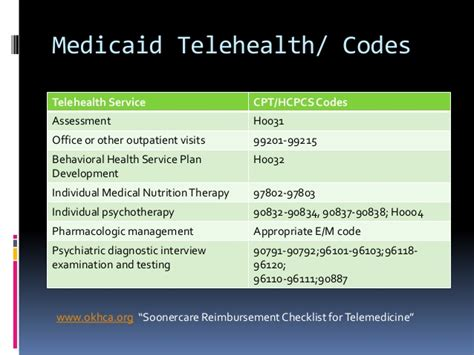 Medicaid And Private Payers