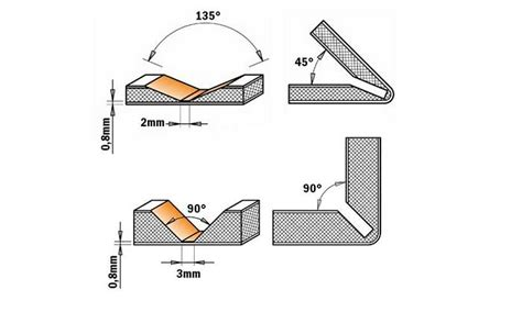 aluminum composite panel folding alusign acp panel manufacturer