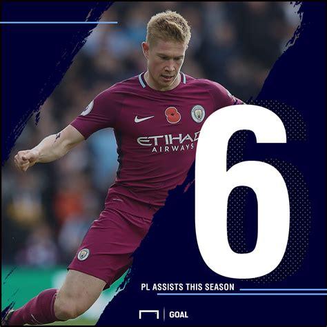 Manchester City news: Assist king Kevin De Bruyne prefers ...