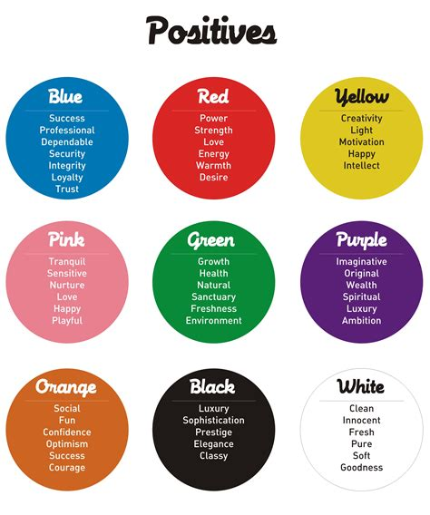 colors associated with emotions how understanding colour can help your marketing