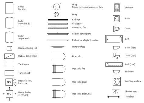 Electrical Drawings Symbols Uk