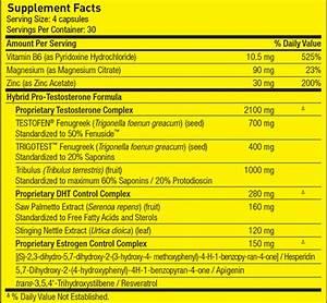 Test Freak Review By Pharmafreak