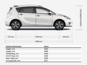Toyota Verso Dimensions : toyota verso dimensions id e d 39 image de voiture ~ Medecine-chirurgie-esthetiques.com Avis de Voitures