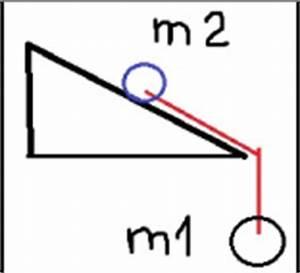 Zugkraft Berechnen Formel : zugkraft im seil berechnen ~ Themetempest.com Abrechnung