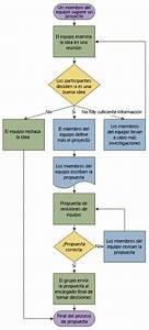 Crear Un Diagrama De Flujo B U00e1sico