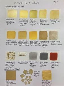 Best 25+ Metallic gold paint ideas on Pinterest