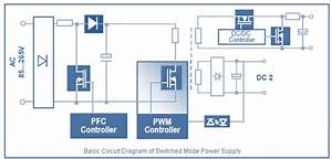 Smps  Switched Mode Power Supply    An Overview