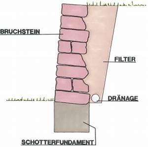 Trockenmauer Bauen Ohne Fundament : trockenmauer aus sandstein bauanleitung zum ~ Lizthompson.info Haus und Dekorationen