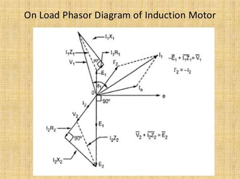 load blocked rotor test equivalent circuit phasor