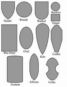 Shield types