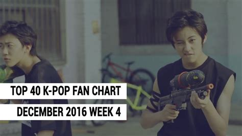 American Top 40 This Week, 21 October 2017