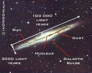 Faulkes Telescope Educational Guide - Galaxies