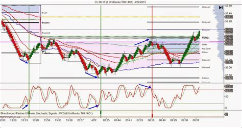 divergence template j auto trading strategies products services