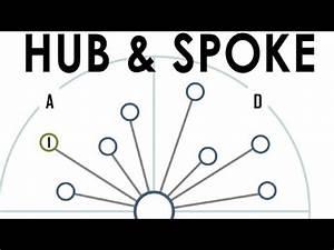 hub and spoke With diagramhubspoke
