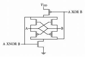 Performance Analysis Of High Speed Hybrid Cmos Full Adder