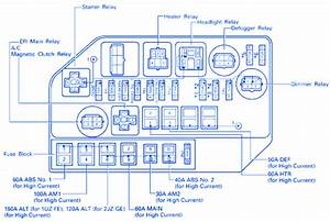 Lexus Lx470 1996 Fuse Box  Block Circuit Breaker Diagram