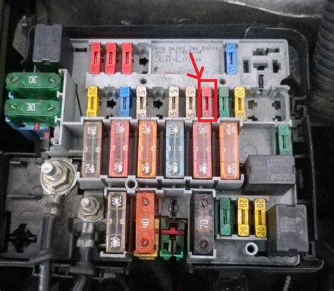 fusible  externe     pour pompe  gavage