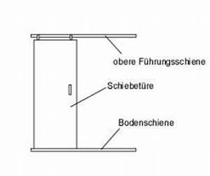 Kleiderschrank Selber Bauen Schiebetüren : begehbarer kleiderschrank selber bauen diy abc ~ Markanthonyermac.com Haus und Dekorationen