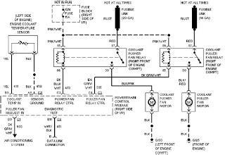Mercury Sable Fuse Diagram Chart Free Pdf Manuals