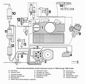 Bmw G310r Wiring Diagram