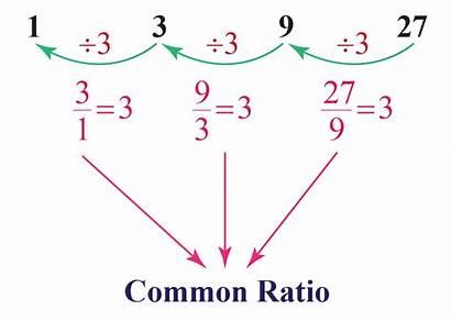 Gp Ratio Common Nth Term Solved Examples