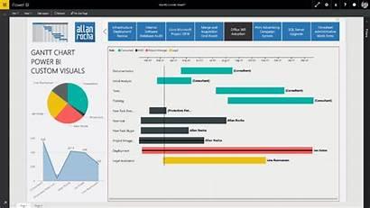 Bi Power Chart Gantt Dashboard Powerbi Microsoft