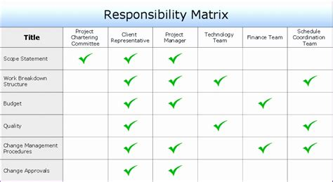 responsibility matrix template 10 roles and responsibilities matrix template excel exceltemplates exceltemplates