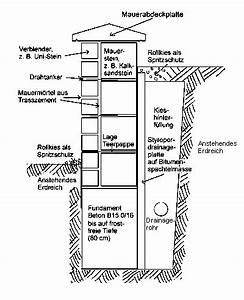 Kies Berechnen : mauerwerksbau im garten ~ Themetempest.com Abrechnung