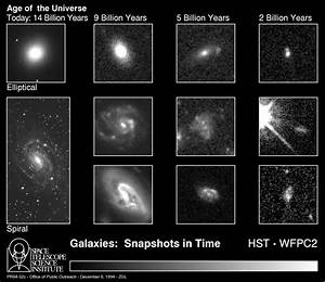 Four Different Types of Galaxies - Pics about space