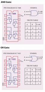 Verification Of Truth Tables Of Logic Gates Using