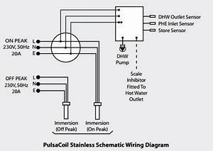 pulsacoil stainless pulsacoil pcs the pulsacoil With dualimmersionheaterwiringdiagramimmersionheaterwiringdiagram