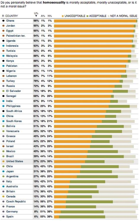 в каких странах можно водить с российскими правами
