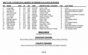 Lakers Announce 2017 Las Vegas Summer League Roster Los
