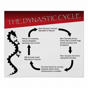 China Dynastic Cycle Diagram