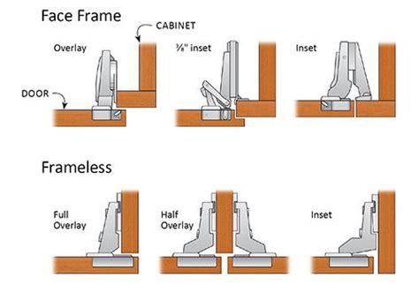 installing european hinges on face frame cabinets how to install frameless cabinet hinge cabinets matttroy