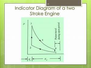 Internal Combustion Engine Part