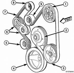 2012 Dodge Ram 1500 5 7 Hemi Serpentine Belt Diagram