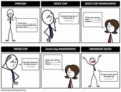 Storyboard Process Examples Largo Proces Voorbeeld Ejemplo