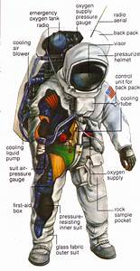 Info Space Suits (page 2) - Pics about space